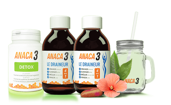 Anaca3 Pack Detox Time