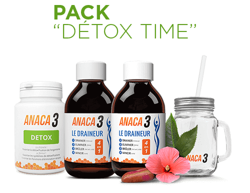 Anaca 3 Pack Detox Time